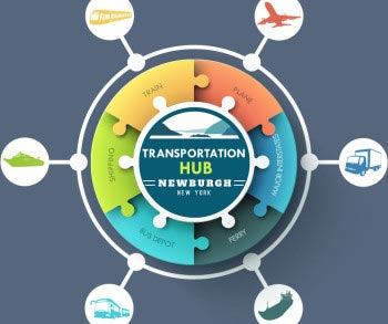 Newburgh, N.Y. is a transportation hub
